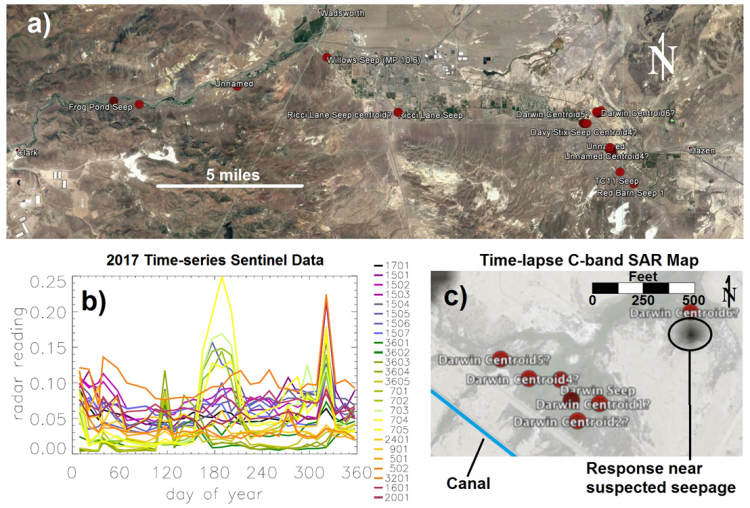 Technology Management Image: Canal Seepage Detection Using Satellite-based SAR Data