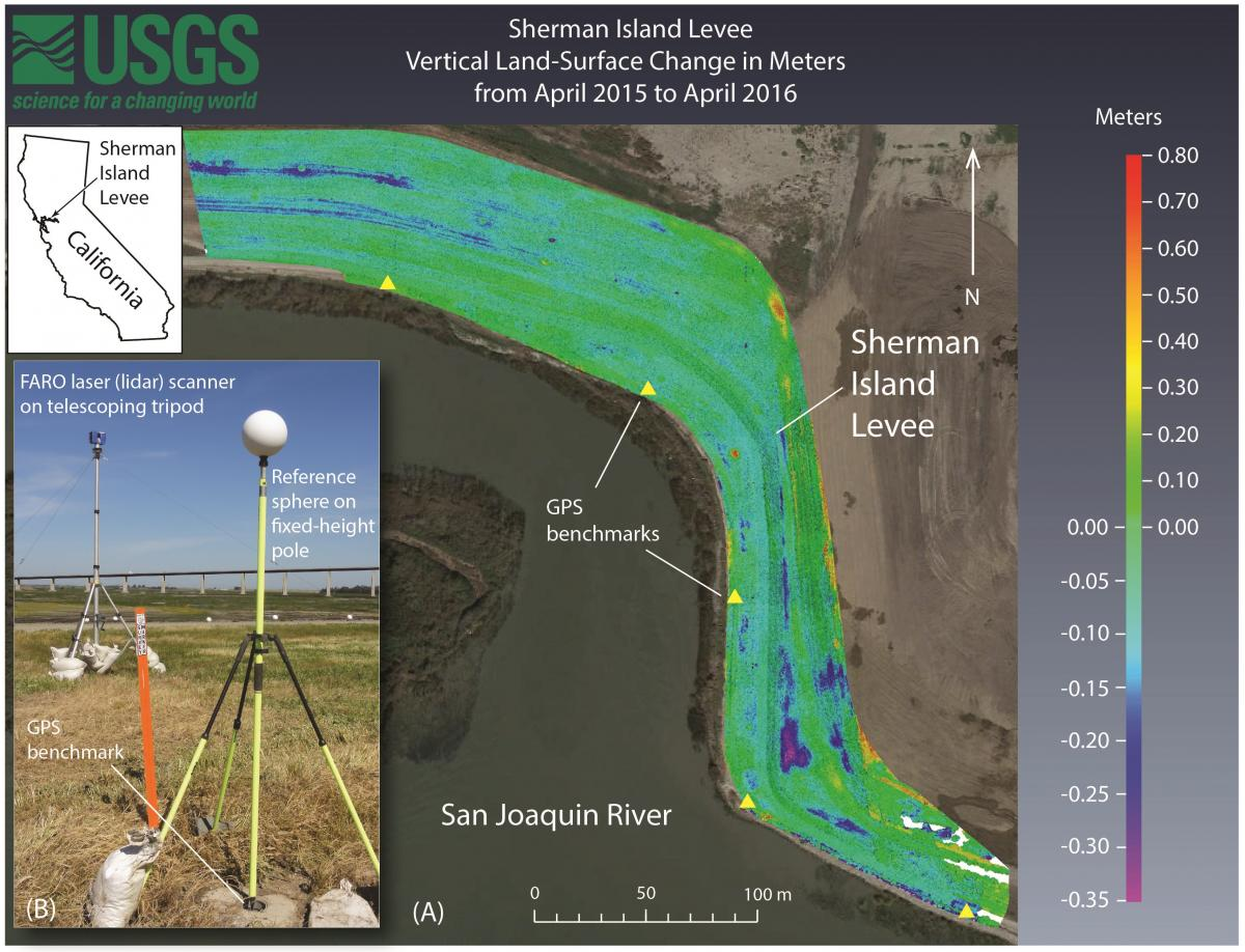 Sherman Island levee vertical land-surface change from April 2015 to April 2016, detected with terrestrial laser scanning surveys. (A) Difference map showing vertical land-surface change, in meters (see color scale), from April 2015 to April 2016. (B) FARO laser scanner on telescoping tripod, reference sphere on fixed-height pole, and GPS benchmark at the Sherman Island levee.