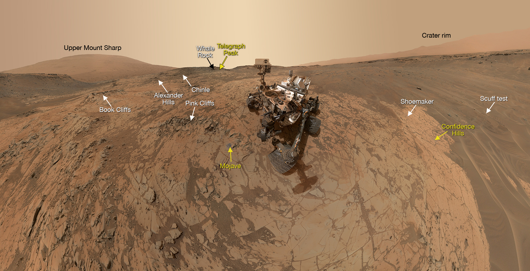 Self-portrait of the Curiosity rover in Gale Crater, Mars. The scientific investigation of this part of Mars combines information from orbital assets and rover observations.