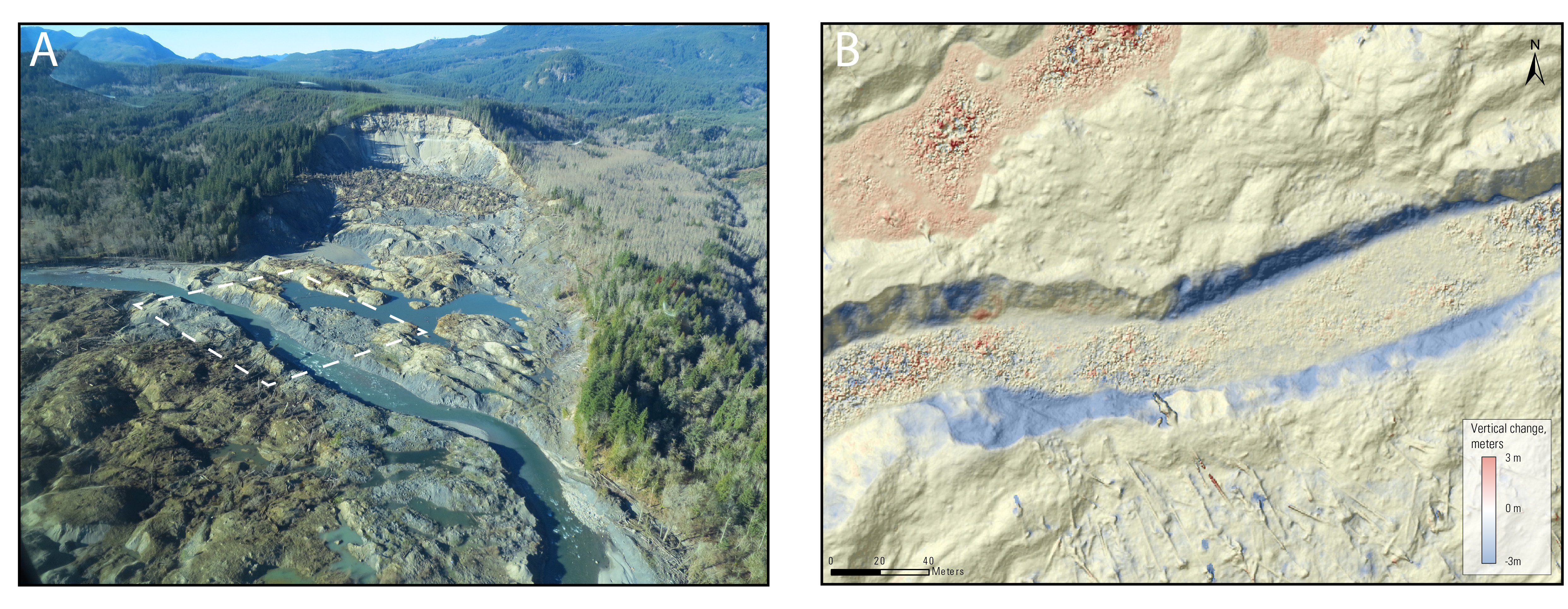 A) Photo of the Oso landslide, taken January 29, 2015. Dashed white rectangle indicates extents shown  in panel B. Photo A on left faces northeast; see north arrow in panel B.