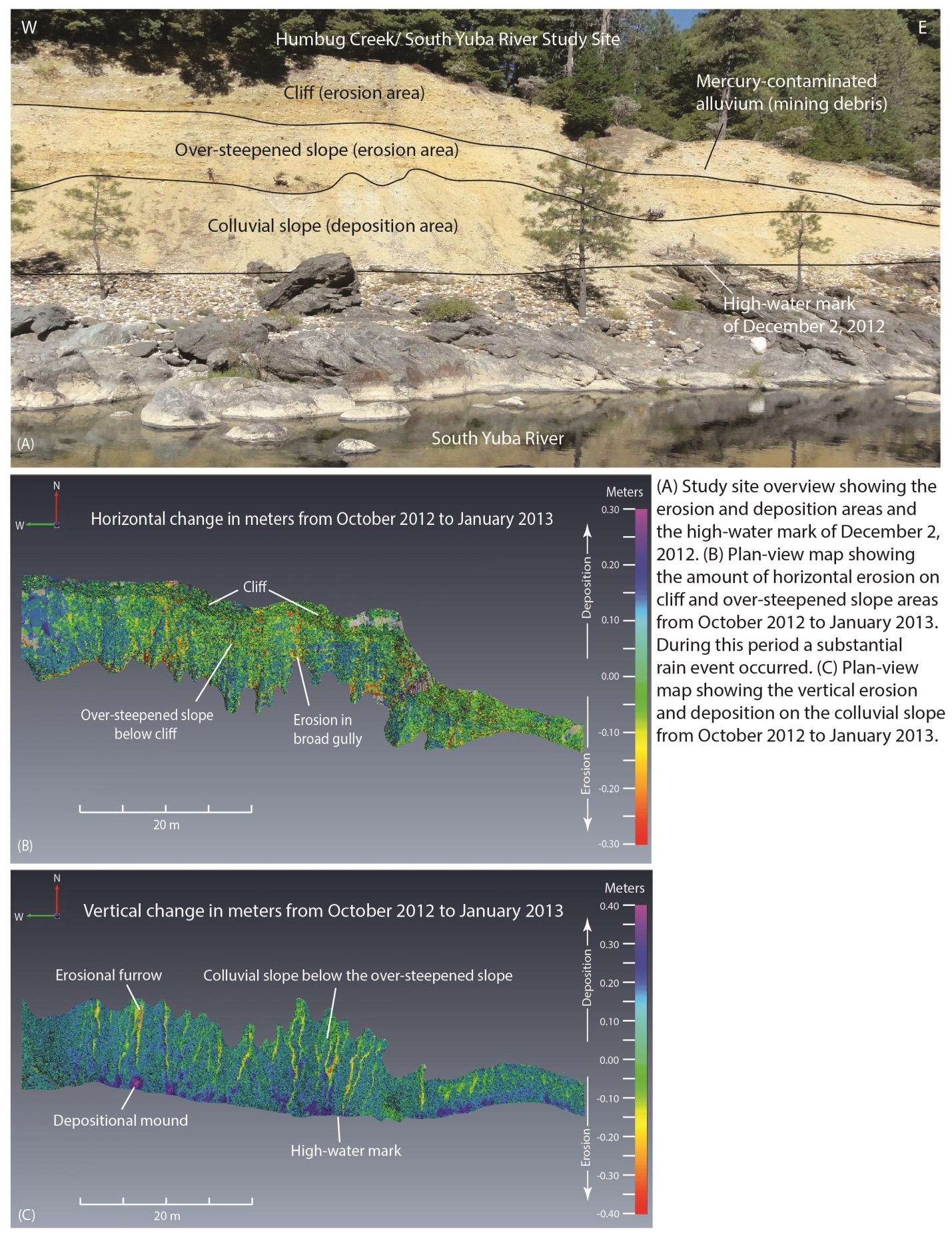 Quantifying Erosion of Mercury-Contaminated Gold Mining Debris at South Yuba River, California