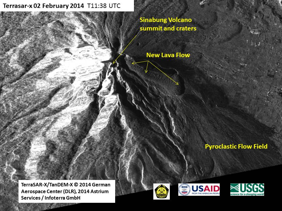 In the tropics where cloud cover is persistent over the mountains, such as northern Sumatra, Synthetic Aperture Radar (SAR) imagery has been used successfully as the eyes of volcano scientists who closely watch the developments and evolving hazards of volcanos like Sinabung. In this image, the new massive lava flow has descended the upper slopes of Sinabung and the frequent pulses of hot flowing rock, ash, and gas in the form of pyroclastic flows and surges have spread out to inundate the lower slopes of the volcano edifice. These depostis decimated numerous villages and croplands on the southwestern, southern, and western slopes within 5–6 km of the summit. In this image example, the data come from the German space agency Deutsches Zentrum für Luft und Raumfahrt (DLR) and were delivered to volcano scientists within 24 hours of satellite flyover.  Updates to the emergency managers followed immediately. The International Charter allows for the best available satellite data to be used as real-time monitoring data, and VDAP and the USGS take full advantage of this arrangement. North is oriented toward the top in this image.