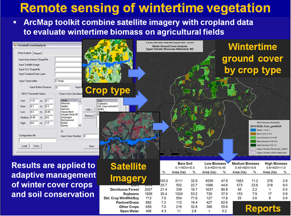 Satellite imagery being used extensively in the Chesapeake Bay watershed to map winter ground cover