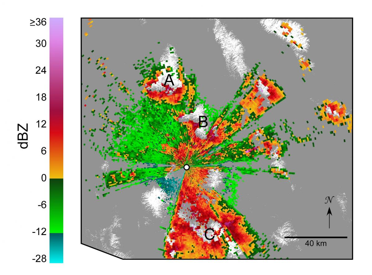 Radar echoes superimposed over simplified land cover around the Tucson, Arizona radar (white dot), May 14, 2005, 19:47 MST.  Upland forest is shown in white with all other land cover types in gray.  Voids in the radar data occur in forested areas where mountain peaks interfered with the radar beam; these mountain ranges are labeled - (A) Santa Catalina Mountains, (B) Rincon Mountains, and (C) Huachuca Mountains. Strong radar echoes are denoted by red/purple colors and indicate high bird densities as they take off to initiate further migration. High bird densities are associated with the upland forest habitat characteristic of tall mountain peaks.
